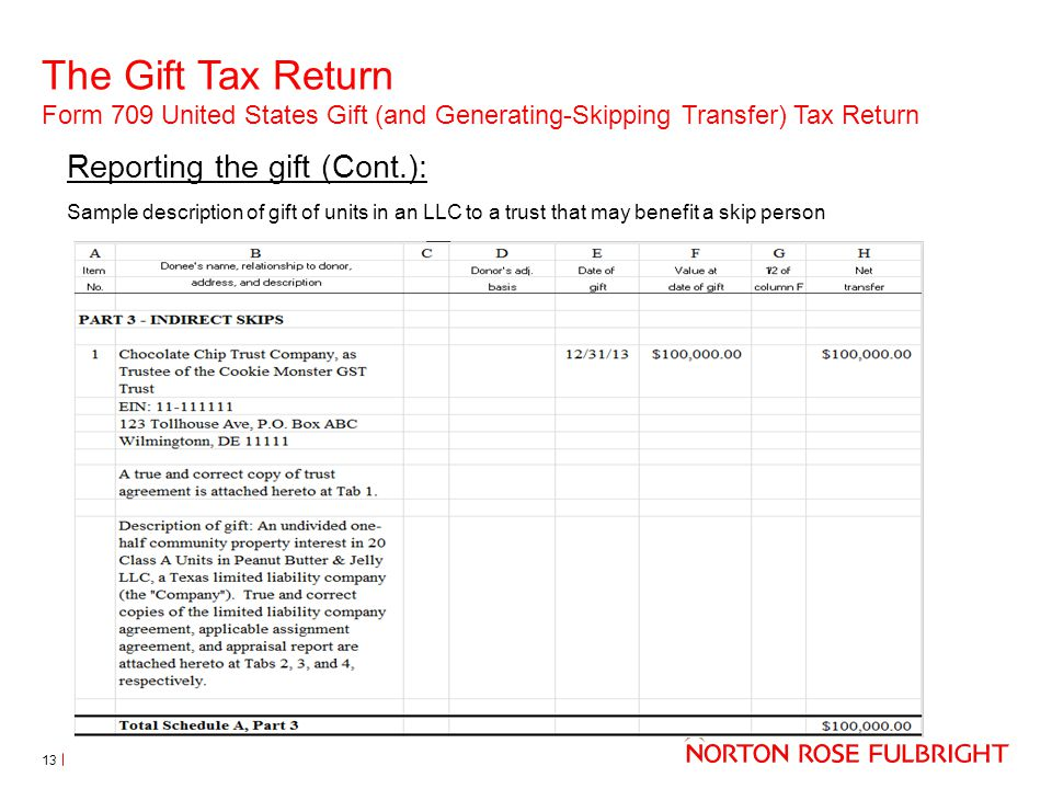 The Gift Tax Return Form 709 United States Gift (and Generating-Skipping Transfer) Tax Return 13 Reporting the gift (Cont.): Sample description of gif