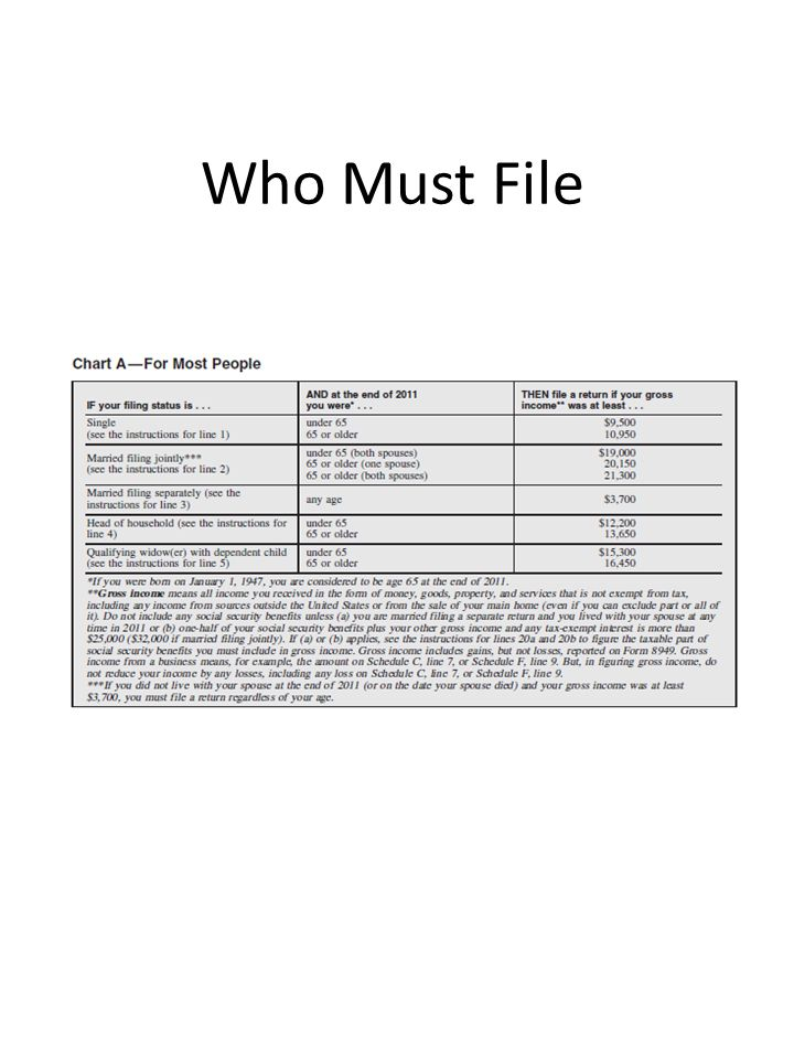 Who Must File