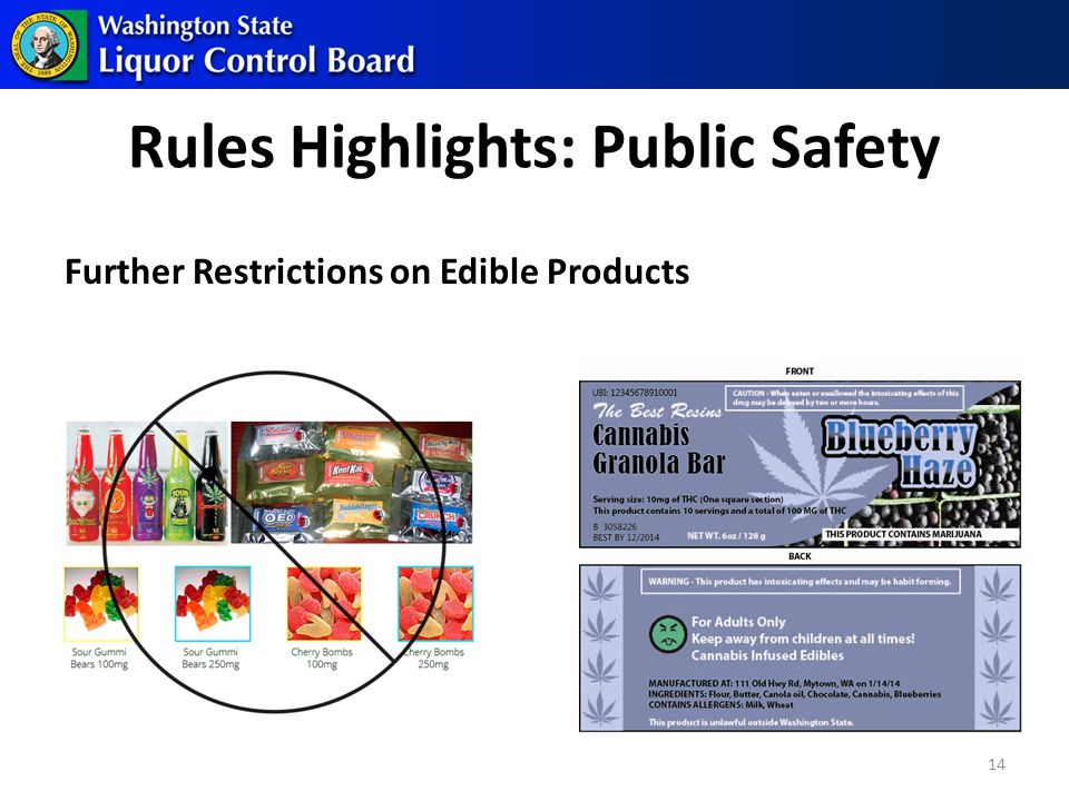 Rules Highlights: Public Safety Further Restrictions on Edible Products 14