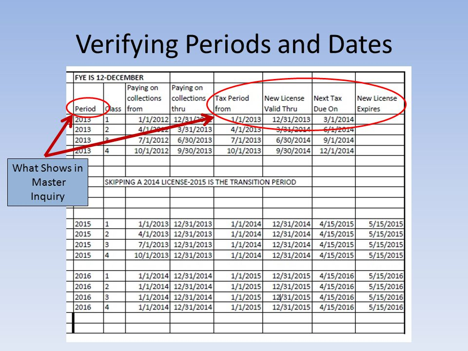 Verifying Periods and Dates What Shows in Master Inquiry