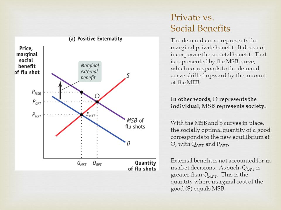 Private vs. Social Benefits The demand curve represents the marginal private benefit. It does not incorporate the societal benefit. That is represente