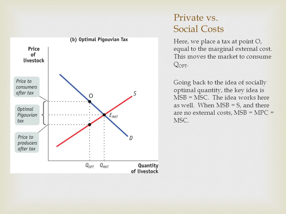 Private vs. Social Costs Here, we place a tax at point O, equal to the marginal external cost. This moves the market to consume Q OPT. Going back to t