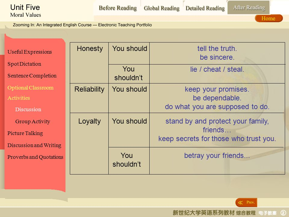After Reading_ Discussion2 Spot Dictation Sentence Completion Picture Talking Proverbs and Quotations Optional Classroom Activities Discussion and Writing Useful Expressions Discussion Group Activity tell the truth.
