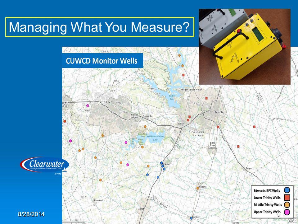 Managing What You Measure 98/28/2014