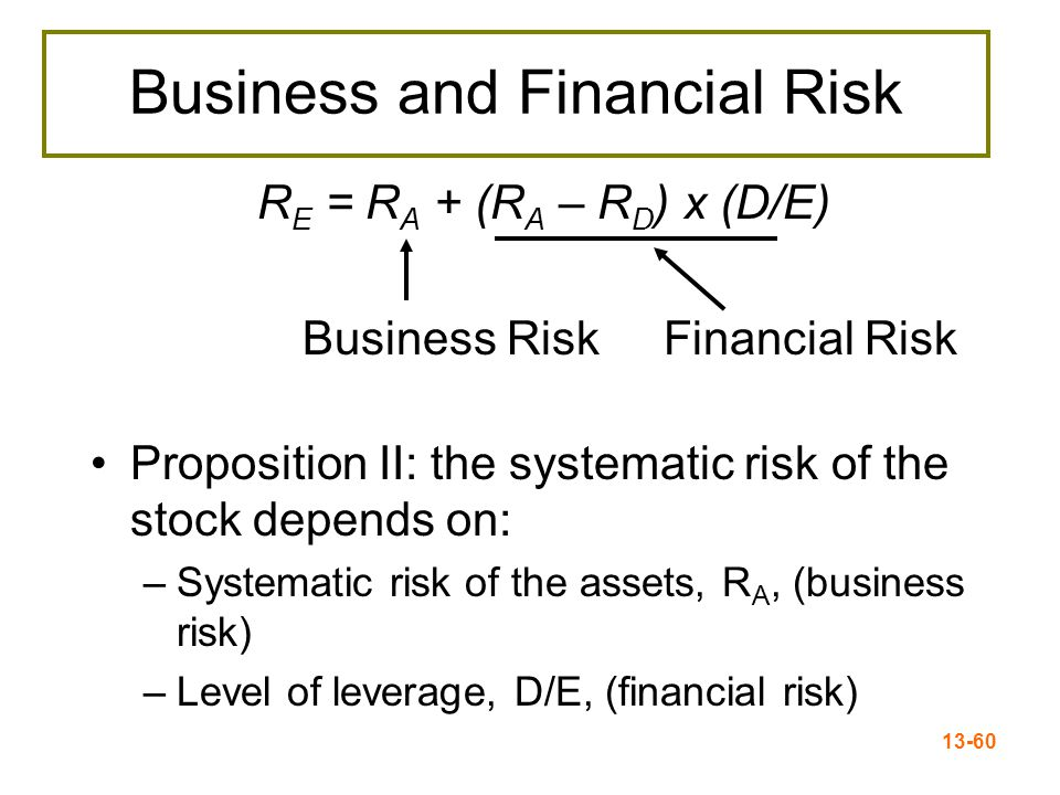 13-60 Business and Financial Risk R E = R A + (R A – R D ) x (D/E) Business Risk Financial Risk Proposition II: the systematic risk of the stock depen