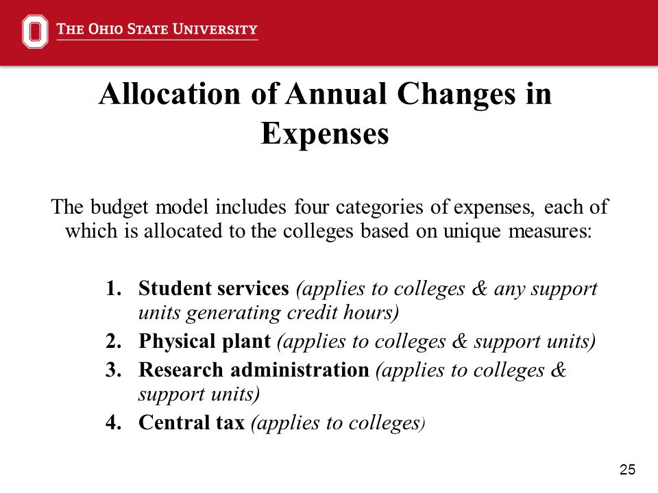 25 Allocation of Annual Changes in Expenses The budget model includes four categories of expenses, each of which is allocated to the colleges based on unique measures: 1.Student services (applies to colleges & any support units generating credit hours) 2.Physical plant (applies to colleges & support units) 3.Research administration (applies to colleges & support units) 4.Central tax (applies to colleges )
