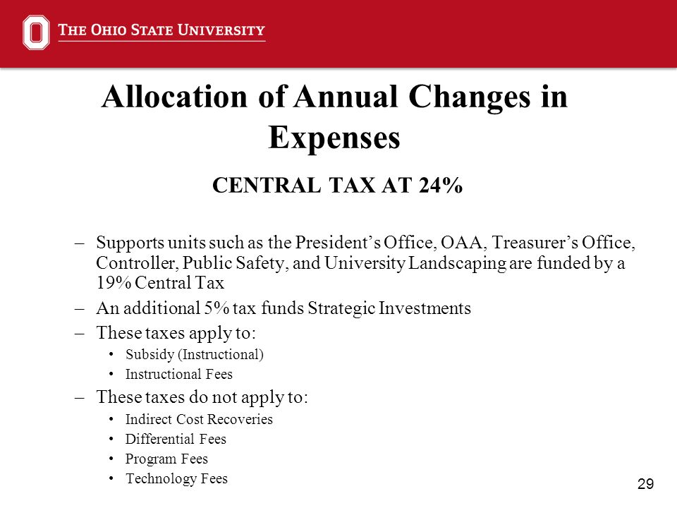 29 Allocation of Annual Changes in Expenses CENTRAL TAX AT 24% –Supports units such as the President's Office, OAA, Treasurer's Office, Controller, Public Safety, and University Landscaping are funded by a 19% Central Tax –An additional 5% tax funds Strategic Investments –These taxes apply to: Subsidy (Instructional) Instructional Fees –These taxes do not apply to: Indirect Cost Recoveries Differential Fees Program Fees Technology Fees
