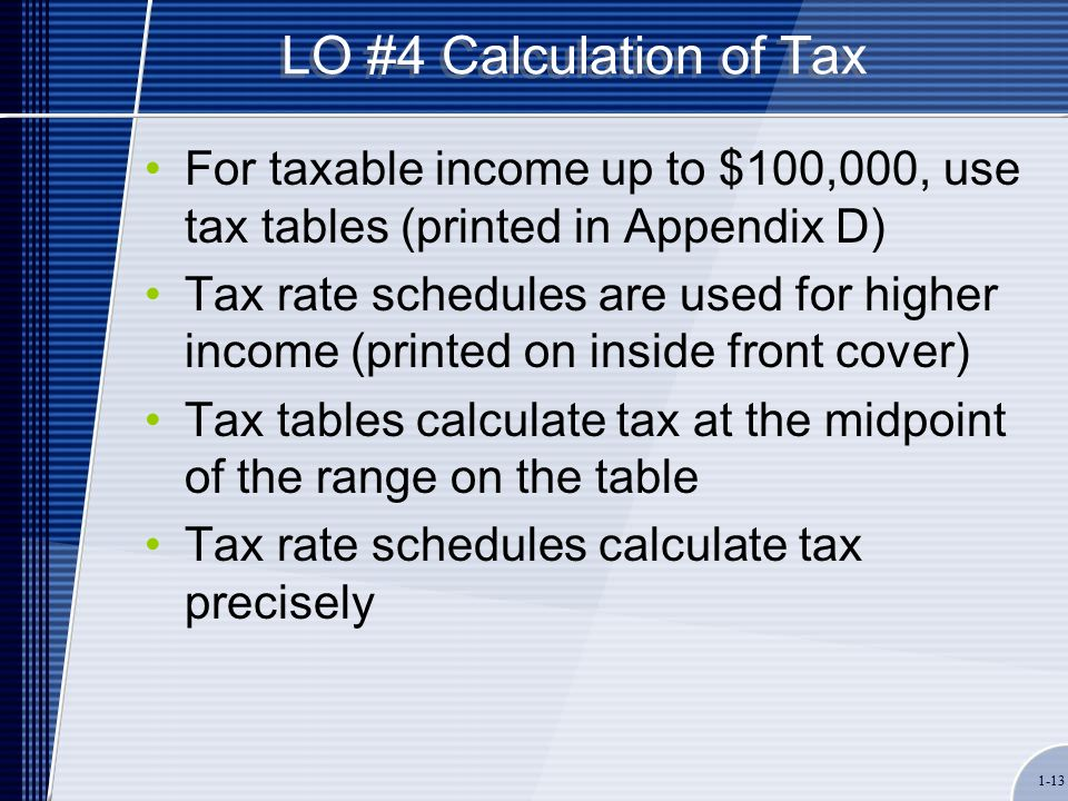 1-13 LO #4 Calculation of Tax For taxable income up to $100,000, use tax tables (printed in Appendix D) Tax rate schedules are used for higher income (printed on inside front cover) Tax tables calculate tax at the midpoint of the range on the table Tax rate schedules calculate tax precisely