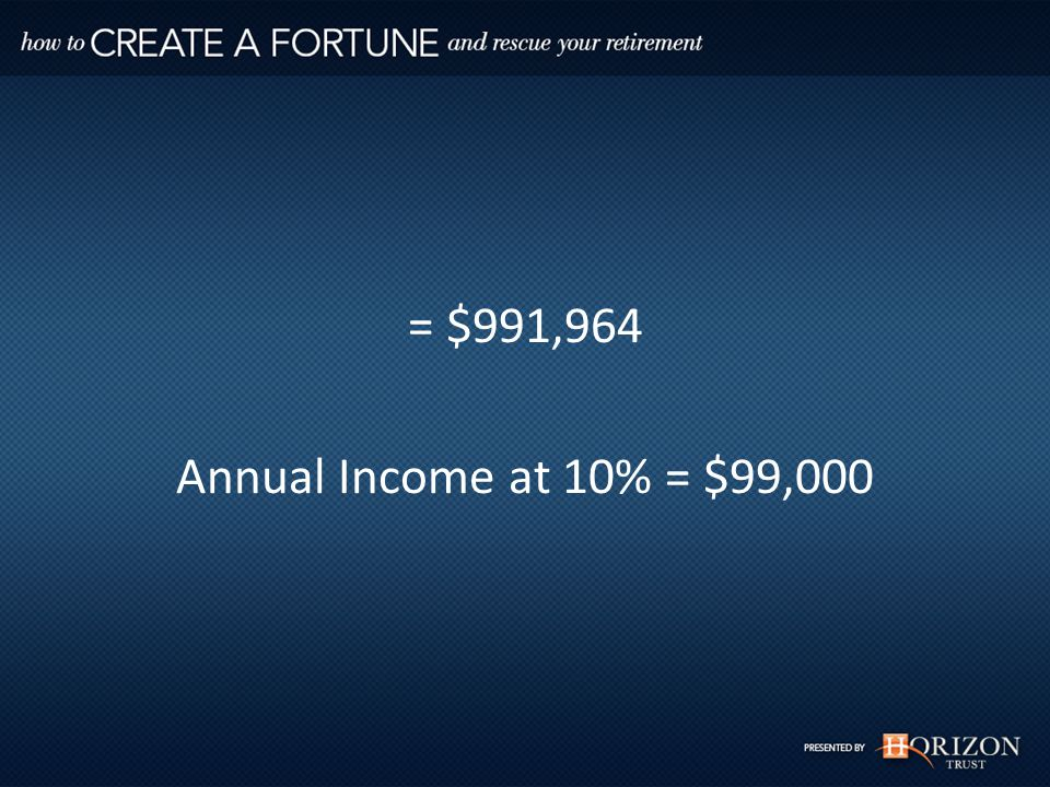 = $991,964 Annual Income at 10% = $99,000