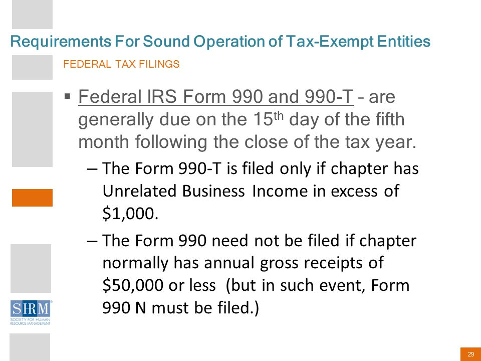 29 Requirements For Sound Operation of Tax-Exempt Entities FEDERAL TAX FILINGS  Federal IRS Form 990 and 990-T – are generally due on the 15 th day o