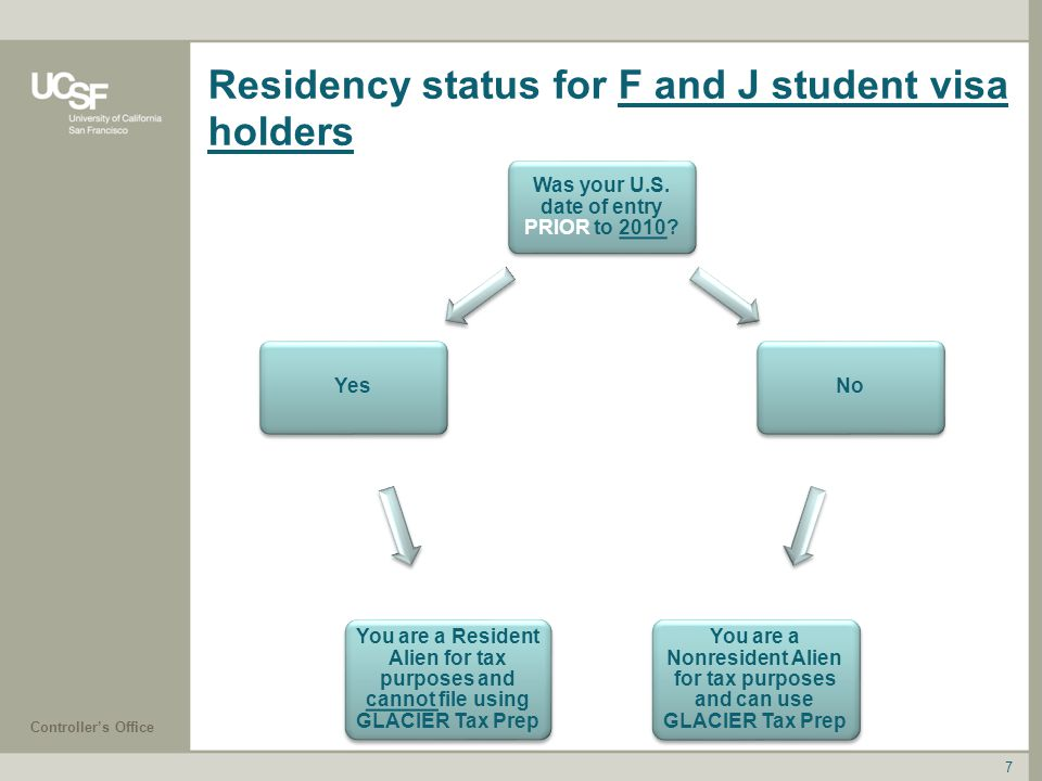 Controller's Office Residency status for F and J student visa holders 7 Was your U.S. date of entry PRIOR to 2010? No You are a Nonresident Alien for