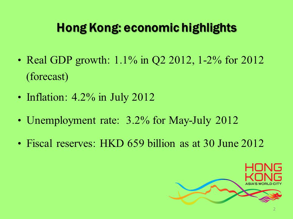 Hong Kong: economic highlights Real GDP growth: 1.1% in Q2 2012, 1-2% for 2012 (forecast) Inflation: 4.2% in July 2012 Unemployment rate: 3.2% for May-July 2012 Fiscal reserves: HKD 659 billion as at 30 June 2012 2