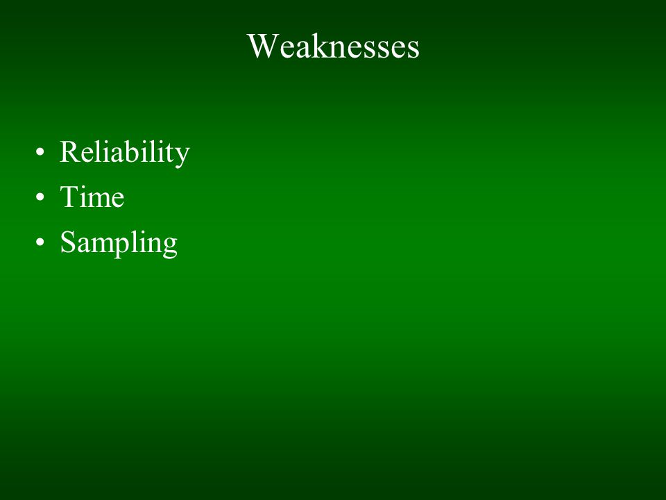 Weaknesses Reliability Time Sampling