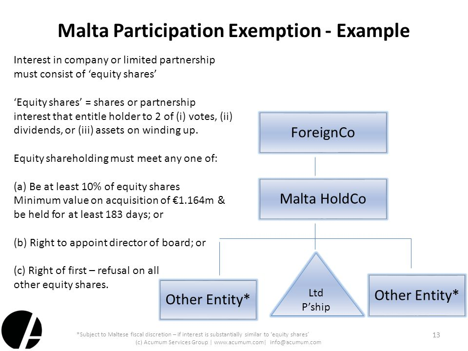 Malta Participation Exemption - Example ForeignCo Other Entity* Malta HoldCo Other Entity* 13 *Subject to Maltese fiscal discretion – if interest is s