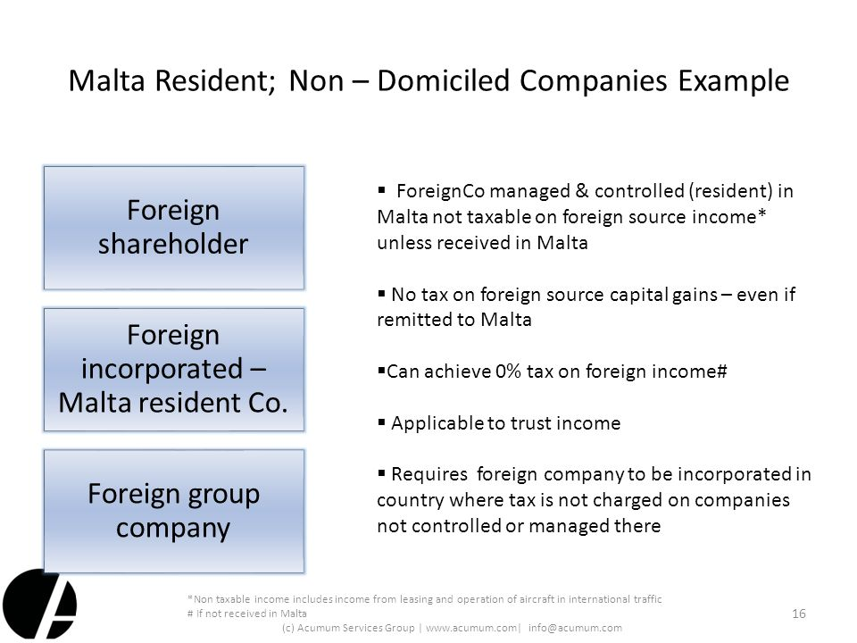 Malta Resident; Non – Domiciled Companies Example Foreign shareholder Foreign incorporated – Malta resident Co. Foreign group company *Non taxable inc