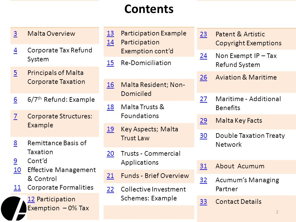 2 3Malta Overview 4Corporate Tax Refund System 5Principals of Malta Corporate Taxation 66/7 th Refund: Example 7Corporate Structures: Example 8 9 10 1