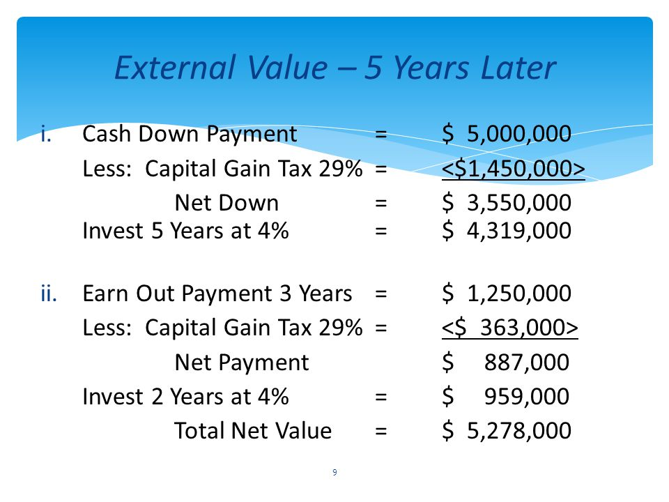 External Value – 5 Years Later i.Cash Down Payment=$ 5,000,000 Less: Capital Gain Tax 29%= Net Down=$ 3,550,000 Invest 5 Years at 4%=$ 4,319,000 ii.Earn Out Payment 3 Years=$ 1,250,000 Less: Capital Gain Tax 29%= Net Payment$ 887,000 Invest 2 Years at 4%=$ 959,000 Total Net Value=$ 5,278,000 9