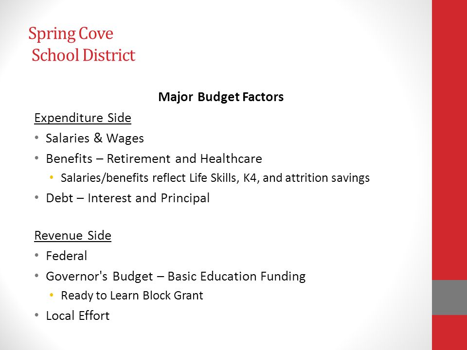 Spring Cove School District Current Proposed Budgeted Expenditures Instruction$13,519,881 Support Services$ 6,955,022 Operation of Non-Instructional Services$ 380,132 Facilities Acq/Construction/Improvements$ 41,500 Financing/Budgetary Reserve$ 2,795,556 Total Expenditures$23,692,091 Increase from 2013/14$ 1,036,633