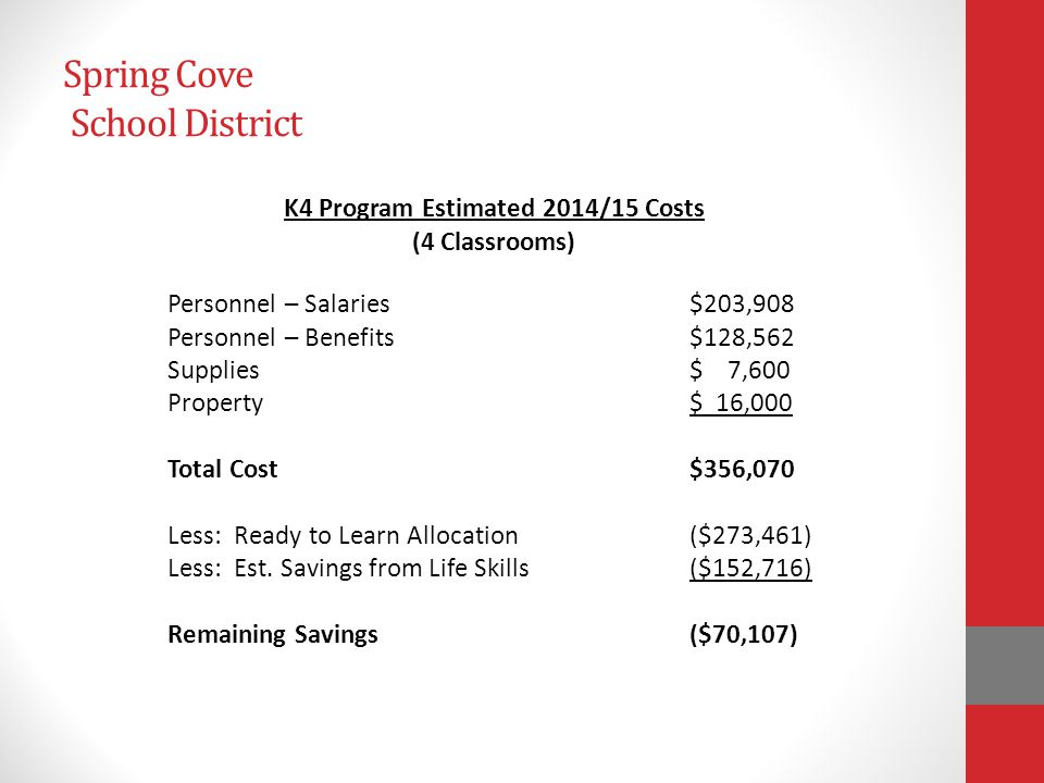 Spring Cove School District Funds of the District (as of June 30, 2013) Cafeteria Fund$ 339,051 Athletic/Activities Fund$ 96,322 Capital Projects Fund$ 97,388 General Fund$ 7,602,282