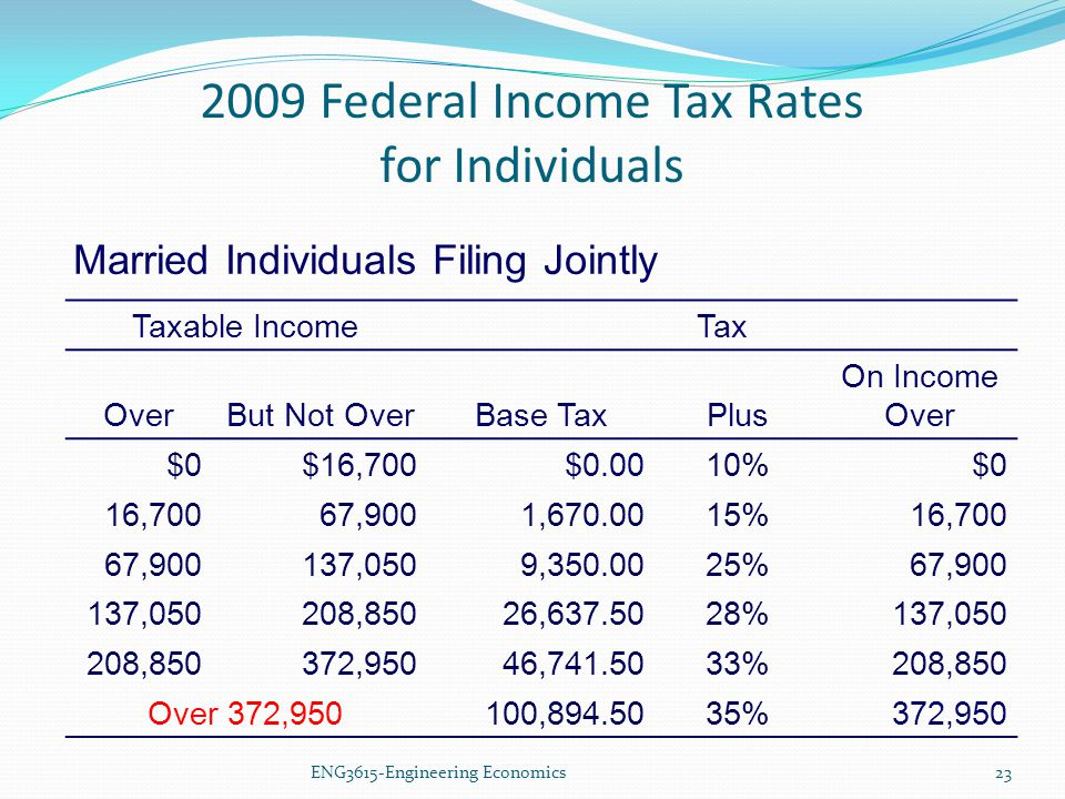 ENG3615-Engineering Economics 2009 Federal Income Tax Rates for Individuals Married Individuals Filing Jointly Taxable IncomeTax OverBut Not OverBase