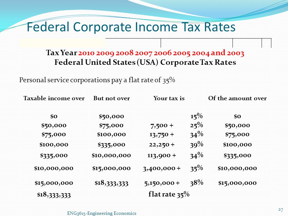 ENG3615-Engineering Economics 27 Tax Year 2010 2009 2008 2007 2006 2005 2004 and 2003 Federal United States (USA) Corporate Tax Rates Personal service