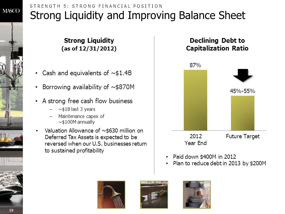 STRENGTH 5: STRONG FINANCIAL POSITION Strong Liquidity and Improving Balance Sheet Strong Liquidity (as of 12/31/2012) Cash and equivalents of ~$1.4B Borrowing availability of ~$870M A strong free cash flow business – ~$1B last 3 years – Maintenance capex of ~$100M annually 19 Paid down $400M in 2012 Plan to reduce debt in 2013 by $200M Declining Debt to Capitalization Ratio Valuation Allowance of ~$630 million on Deferred Tax Assets is expected to be reversed when our U.S.