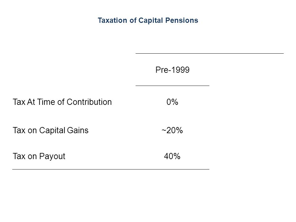Taxation of Capital Pensions Pre-1999 Tax At Time of Contribution0% 14% if in top tax bracket Tax on Capital Gains~20% Tax on Payout40%