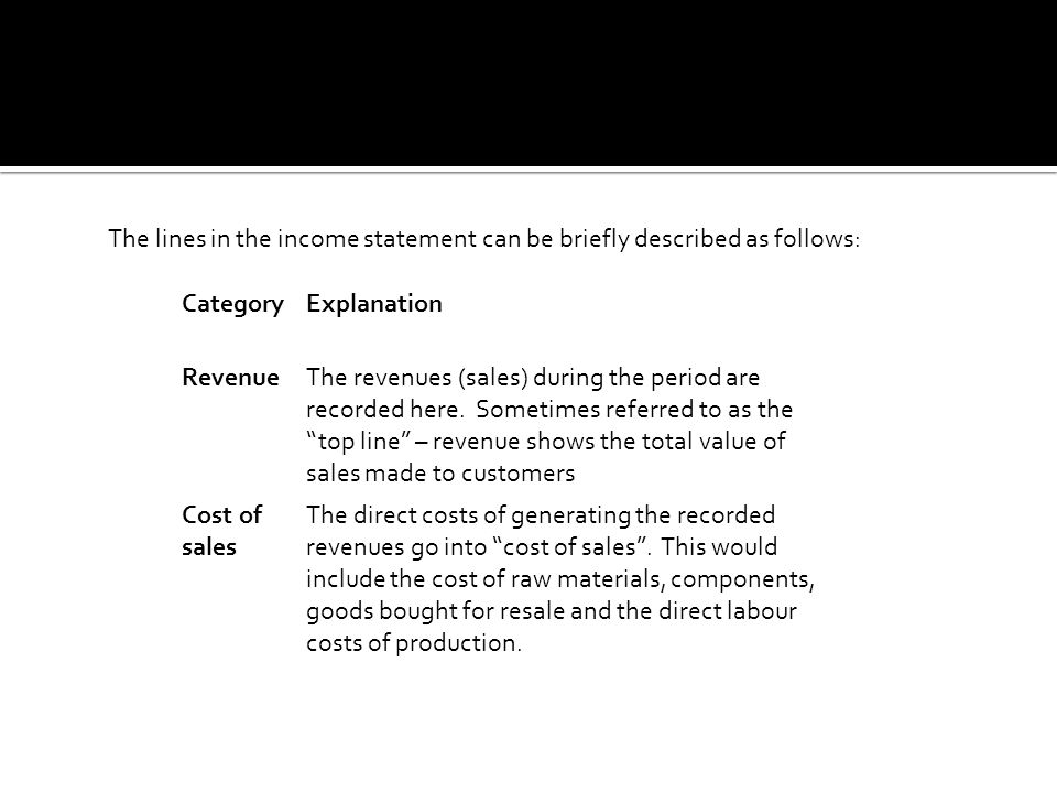 CategoryExplanation RevenueThe revenues (sales) during the period are recorded here.