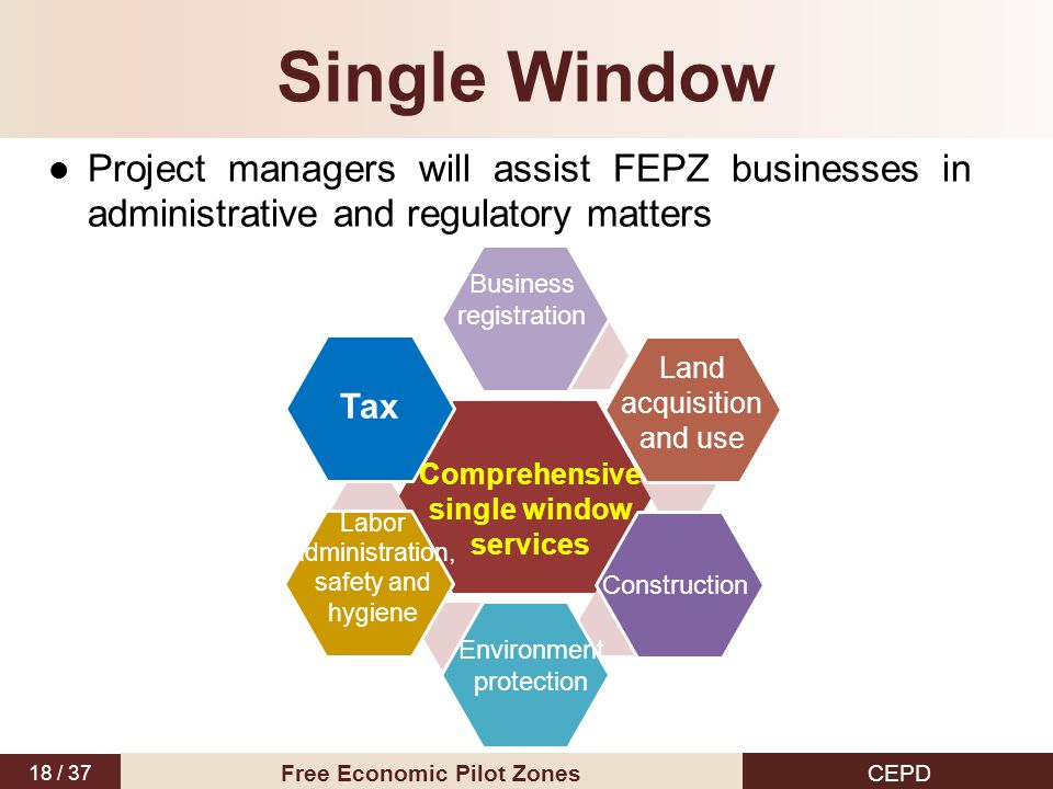18 / 37 CEPD Free Economic Pilot Zones Single Window Project managers will assist FEPZ businesses in administrative and regulatory matters Tax Land ac