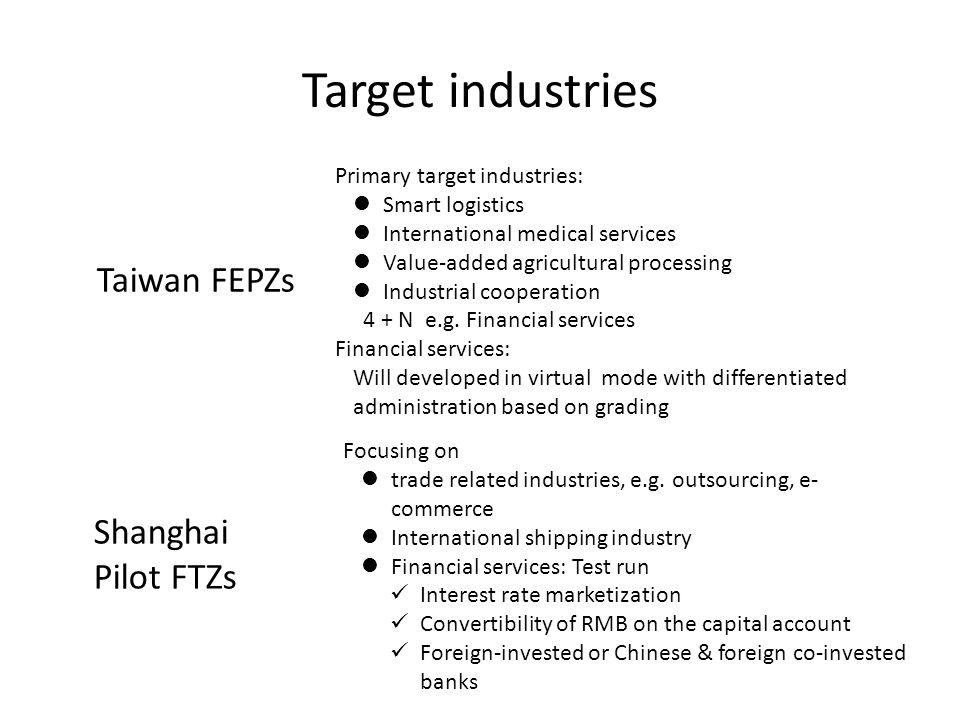 Target industries Taiwan FEPZs Primary target industries: Smart logistics International medical services Value-added agricultural processing Industria