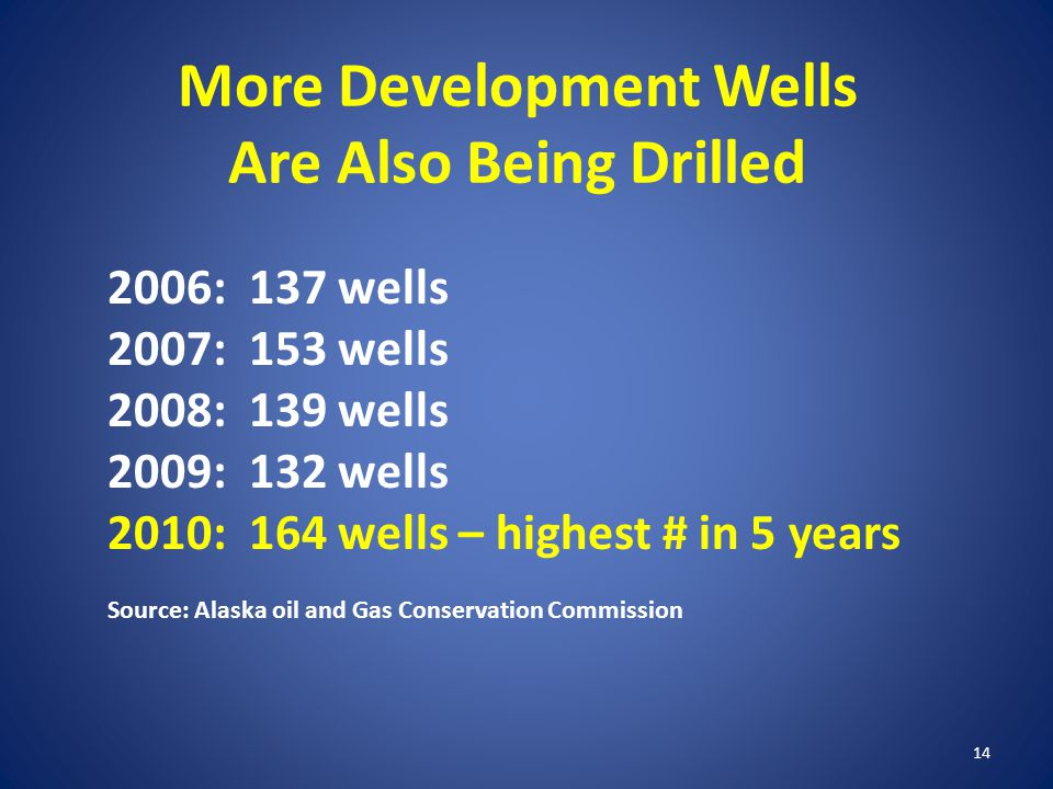 More Development Wells Are Also Being Drilled 2006: 137 wells 2007: 153 wells 2008: 139 wells 2009: 132 wells 2010: 164 wells – highest # in 5 years S