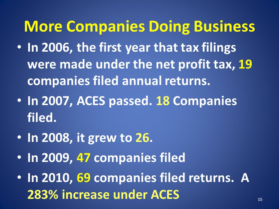 More Companies Doing Business In 2006, the first year that tax filings were made under the net profit tax, 19 companies filed annual returns. In 2007,