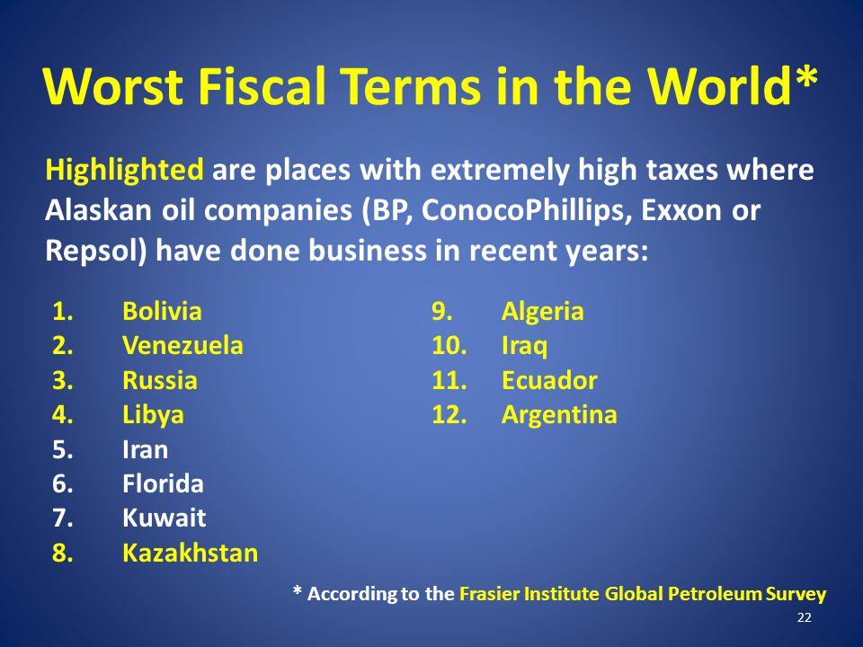 Worst Fiscal Terms in the World* 1.Bolivia 2.Venezuela 3.Russia 4.Libya 5.Iran 6.Florida 7.Kuwait 8.Kazakhstan 9.Algeria 10.Iraq 11.Ecuador 12.Argenti