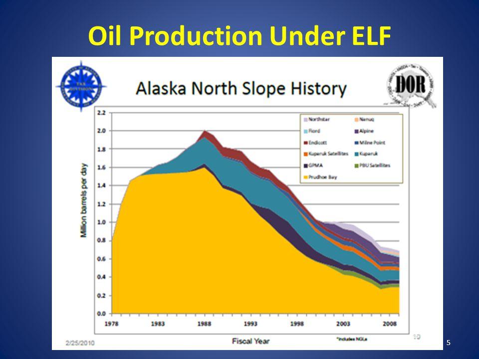 Oil Production Under ELF 5