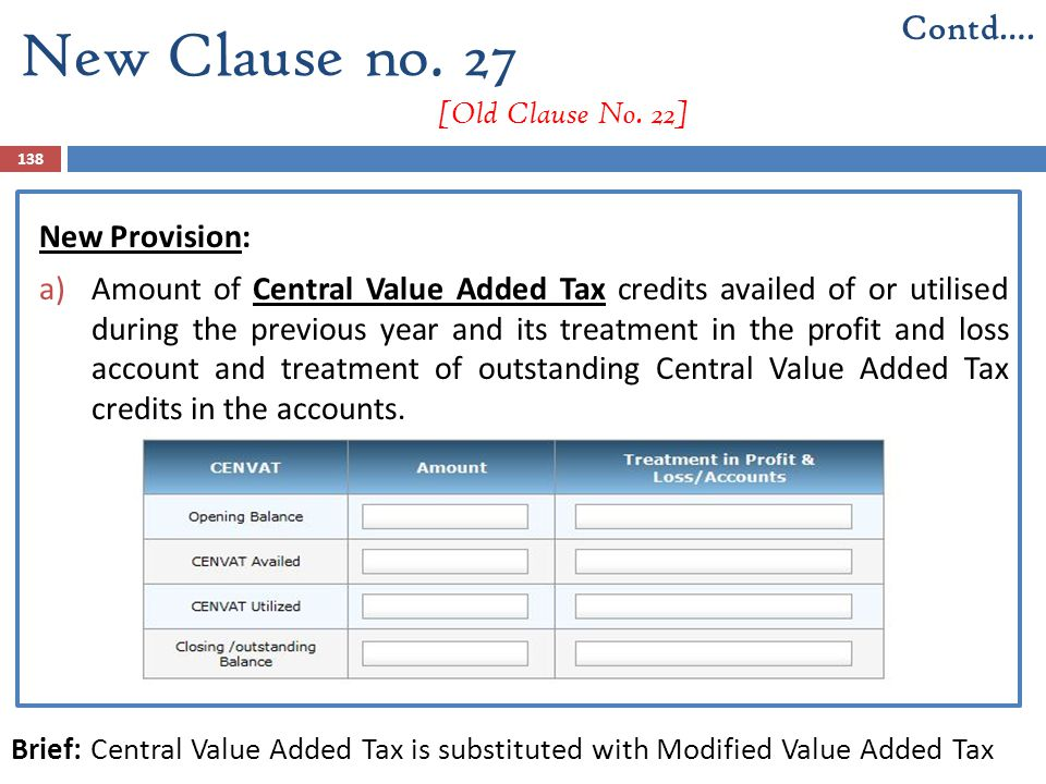 New Provision: a)Amount of Central Value Added Tax credits availed of or utilised during the previous year and its treatment in the profit and loss ac