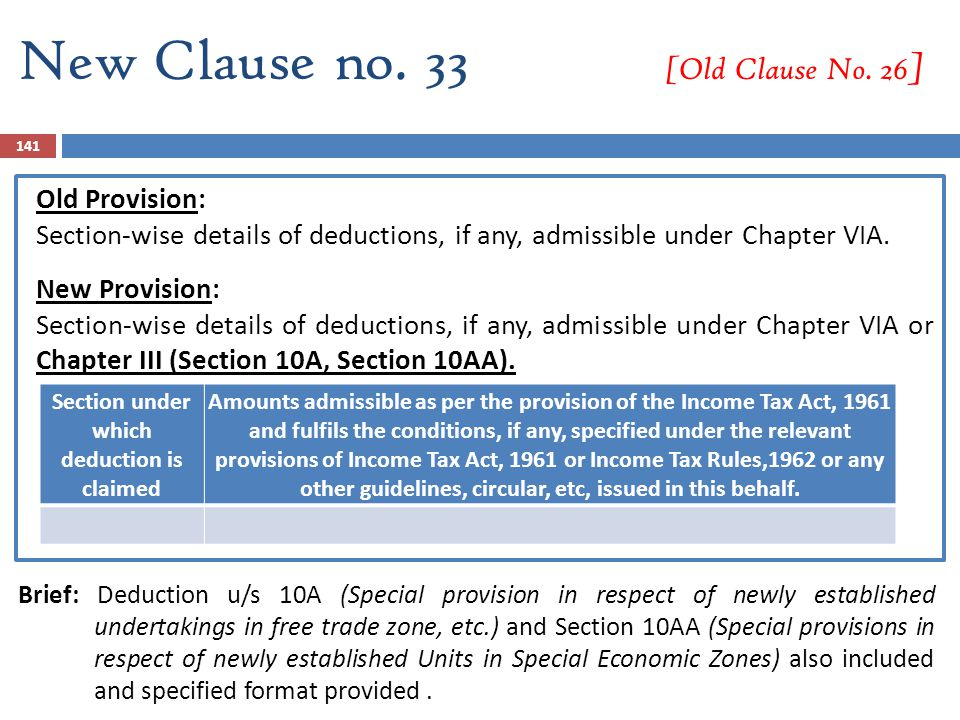 New Clause no. 33 [Old Clause No. 26 ] Old Provision: Section-wise details of deductions, if any, admissible under Chapter VIA. New Provision: Section