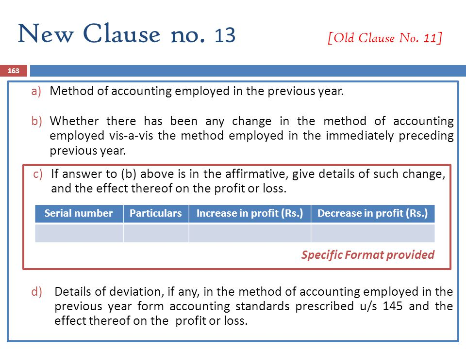 163 a)Method of accounting employed in the previous year. b)Whether there has been any change in the method of accounting employed vis-a-vis the metho