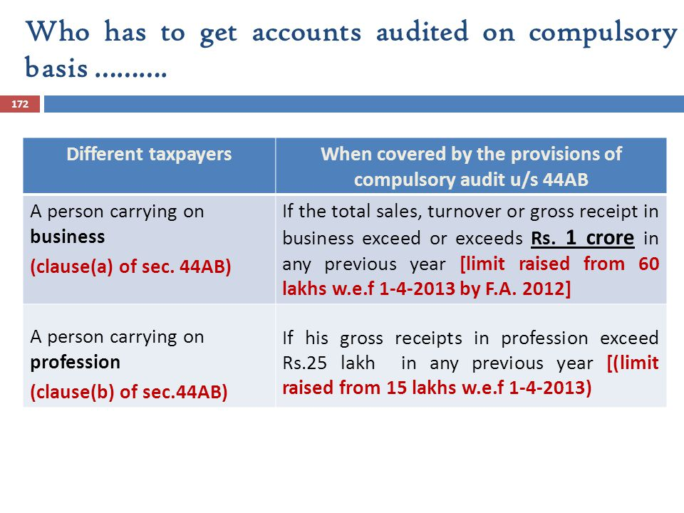 Who has to get accounts audited on compulsory basis ………. 172 Different taxpayersWhen covered by the provisions of compulsory audit u/s 44AB A person c
