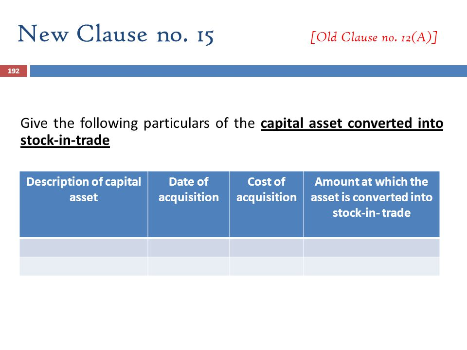 192 Give the following particulars of the capital asset converted into stock-in-trade Description of capital asset Date of acquisition Cost of acquisi