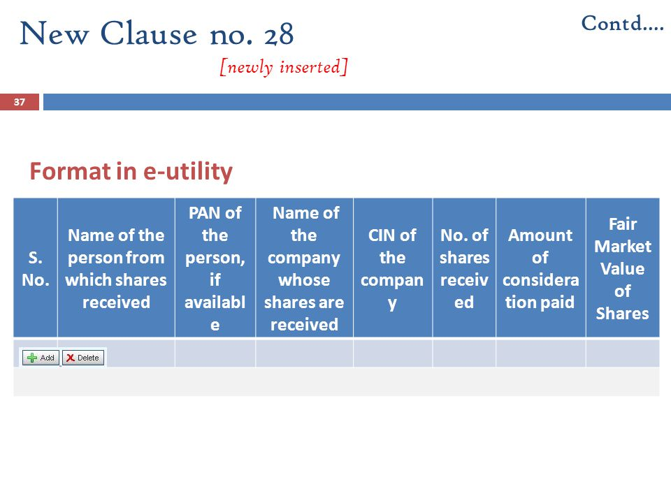 37 S. No. Name of the person from which shares received PAN of the person, if availabl e Name of the company whose shares are received CIN of the comp