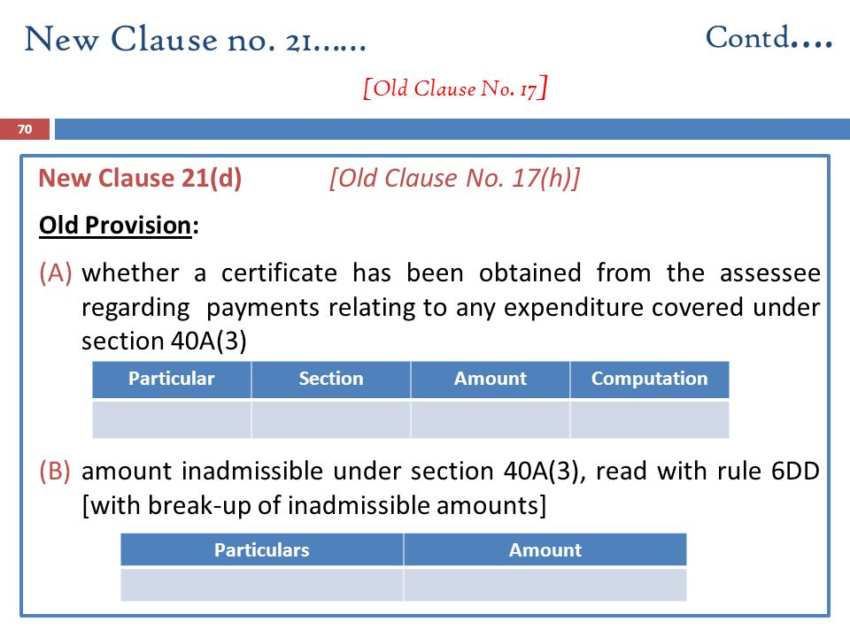 New Clause 21(d)[Old Clause No. 17(h)] Old Provision: (A)whether a certificate has been obtained from the assessee regarding payments relating to any