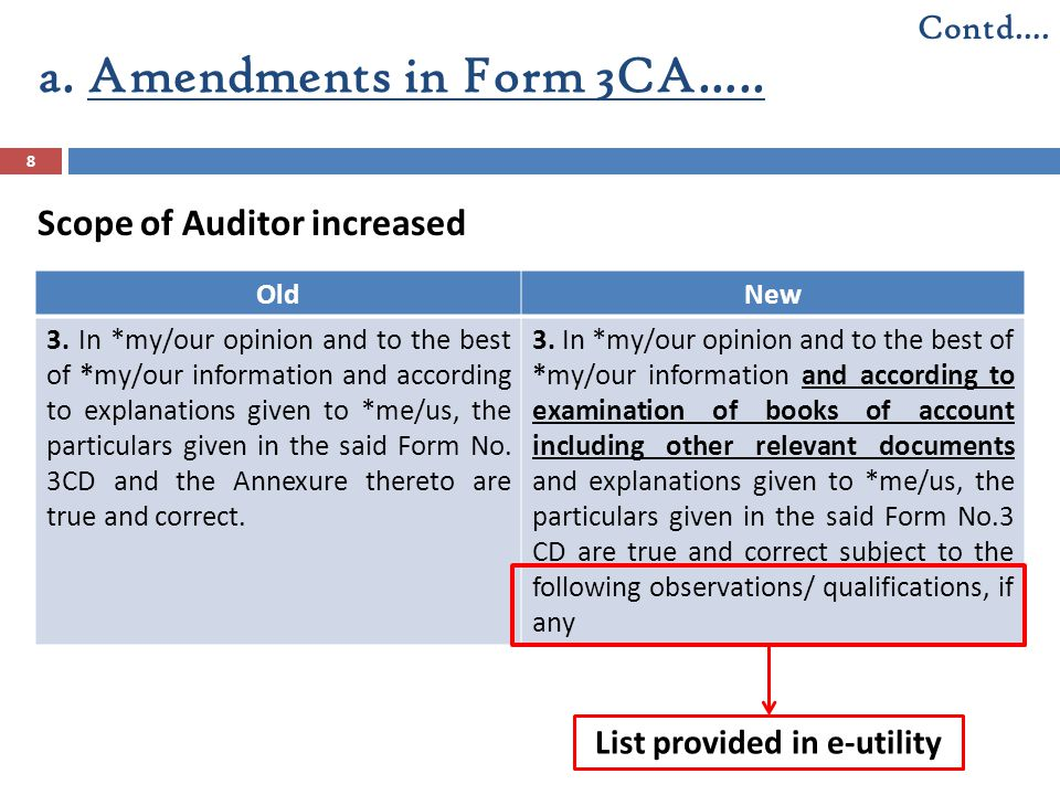 Scope of Auditor increased OldNew 3. In *my/our opinion and to the best of *my/our information and according to explanations given to *me/us, the part