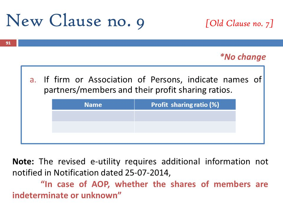 New Clause no. 9 [Old Clause no. 7] 91 a.If firm or Association of Persons, indicate names of partners/members and their profit sharing ratios. NamePr