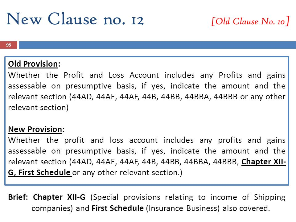 New Clause no. 12 [Old Clause No. 10 ] Old Provision: Whether the Profit and Loss Account includes any Profits and gains assessable on presumptive bas