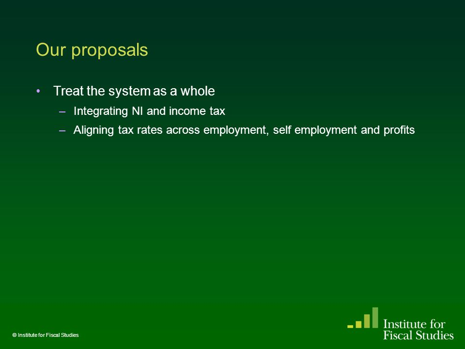 Our proposals Treat the system as a whole –Integrating NI and income tax –Aligning tax rates across employment, self employment and profits © Institute for Fiscal Studies
