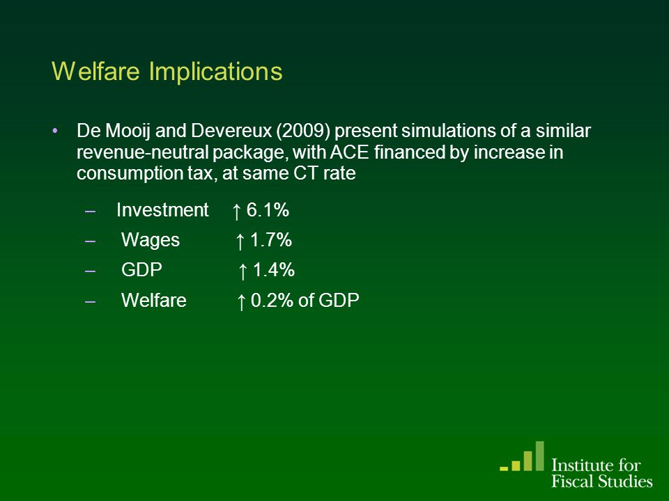 Welfare Implications De Mooij and Devereux (2009) present simulations of a similar revenue-neutral package, with ACE financed by increase in consumption tax, at same CT rate – Investment ↑ 6.1% – Wages ↑ 1.7% – GDP ↑ 1.4% – Welfare ↑ 0.2% of GDP