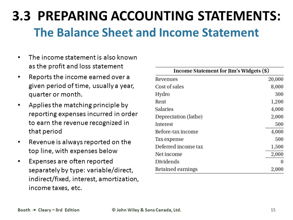 The income statement is also known as the profit and loss statement Reports the income earned over a given period of time, usually a year, quarter or