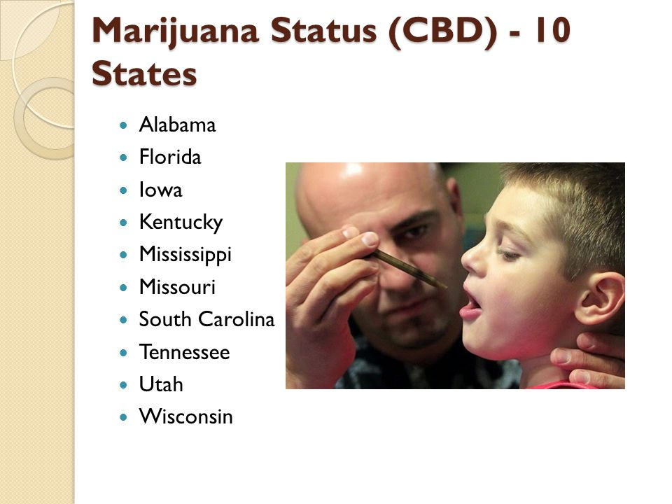 Marijuana Status (CBD) - 10 States Alabama Florida Iowa Kentucky Mississippi Missouri South Carolina Tennessee Utah Wisconsin