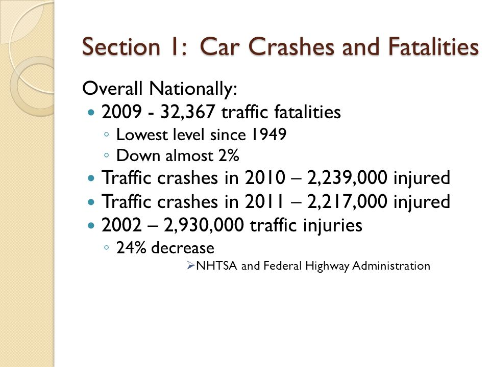 Section 1: Car Crashes and Fatalities Overall Nationally: 2009 - 32,367 traffic fatalities ◦ Lowest level since 1949 ◦ Down almost 2% Traffic crashes in 2010 – 2,239,000 injured Traffic crashes in 2011 – 2,217,000 injured 2002 – 2,930,000 traffic injuries ◦ 24% decrease  NHTSA and Federal Highway Administration