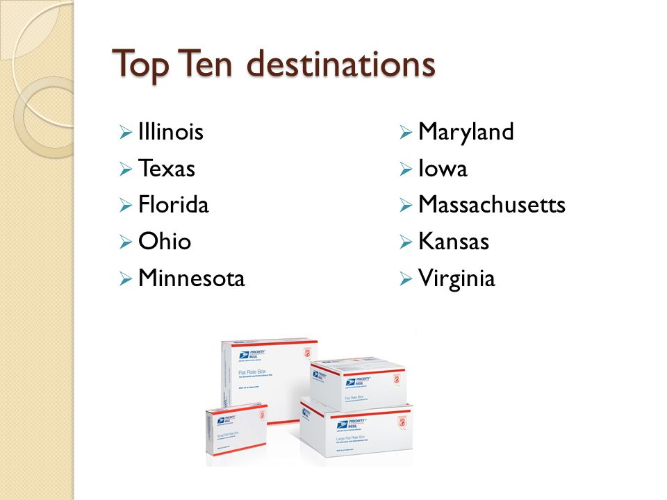 Top Ten destinations  IIlinois  Texas  Florida  Ohio  Minnesota  Maryland  Iowa  Massachusetts  Kansas  Virginia